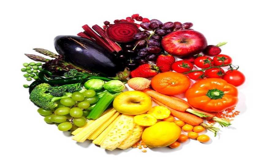 Healthy Eating Five Main Food Groups